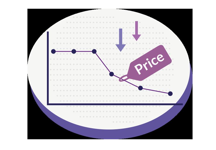 price-skimming