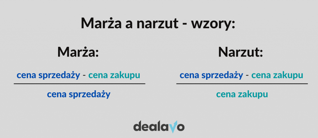 marza-narzut-wzory