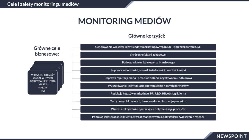monitoring-mediow