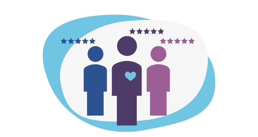customer loyalty ecommerce